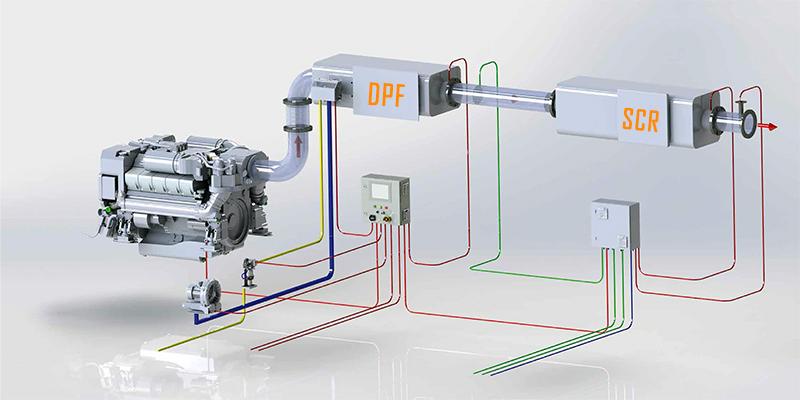 03 Emission Reduction Technologies